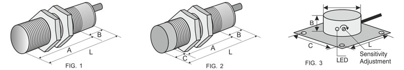 Tubular Threaded Enclosure