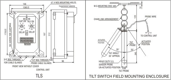 safety switches for material handling plants
