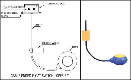 hook up drawing level switch
